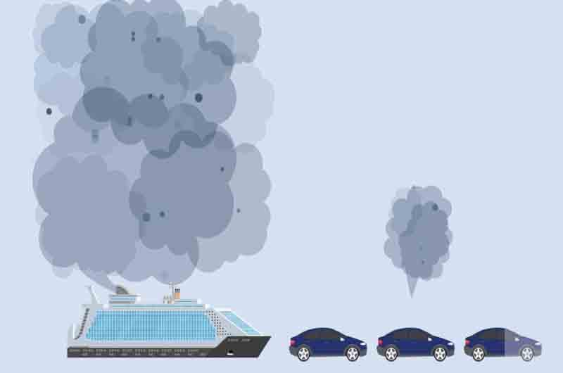Un crucero de lujo emite 10 veces más contaminación que todos los coches de Europa
